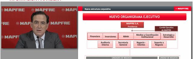 mapfre_presentacion_resultados_3q