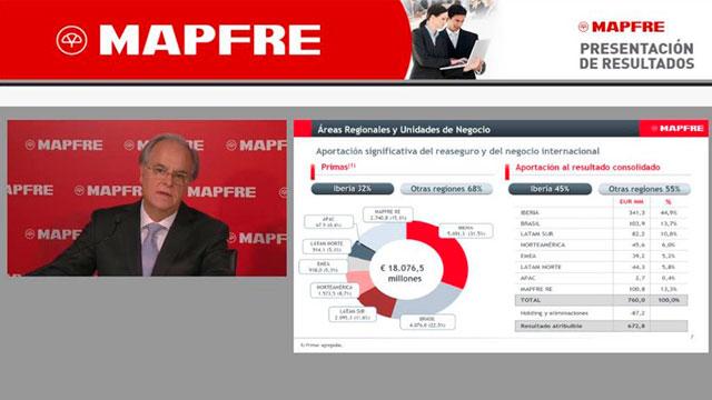 MAPFRE-–-Resultados-Tercer-Semestre-2014